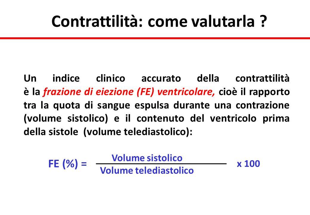 Contrattilità: come valutarla