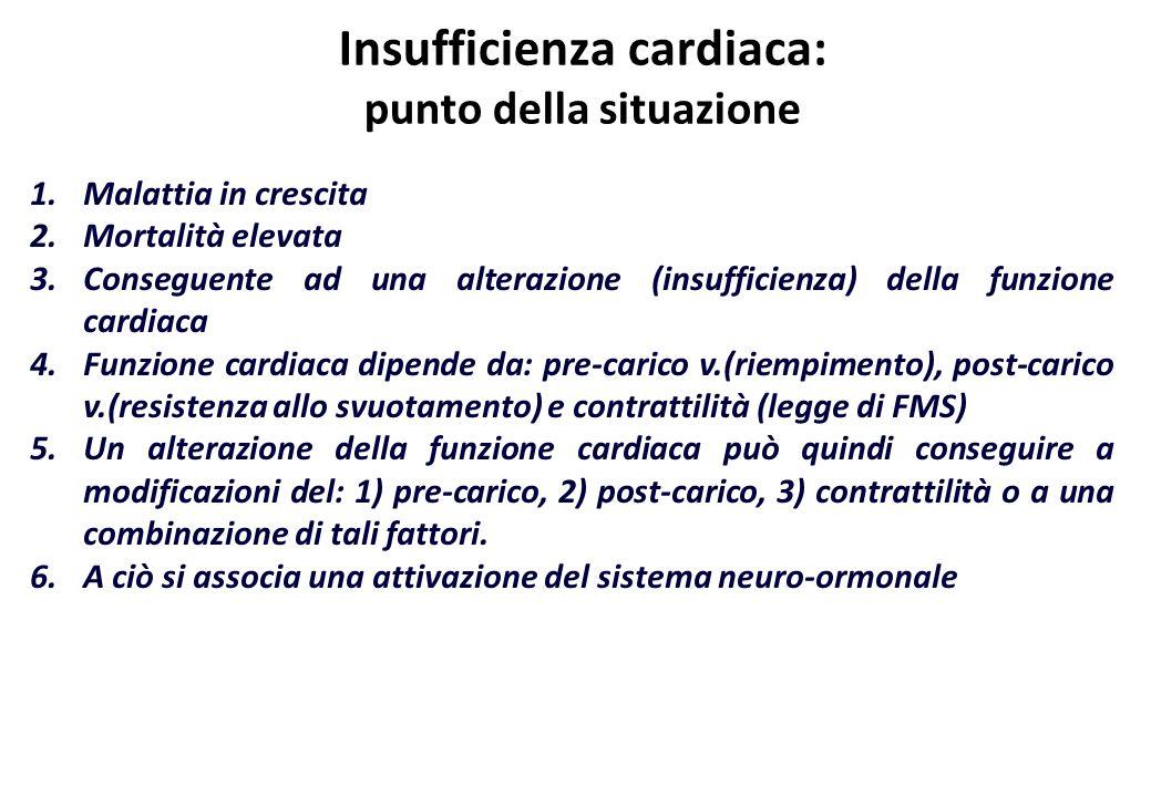 Insufficienza cardiaca: punto della situazione