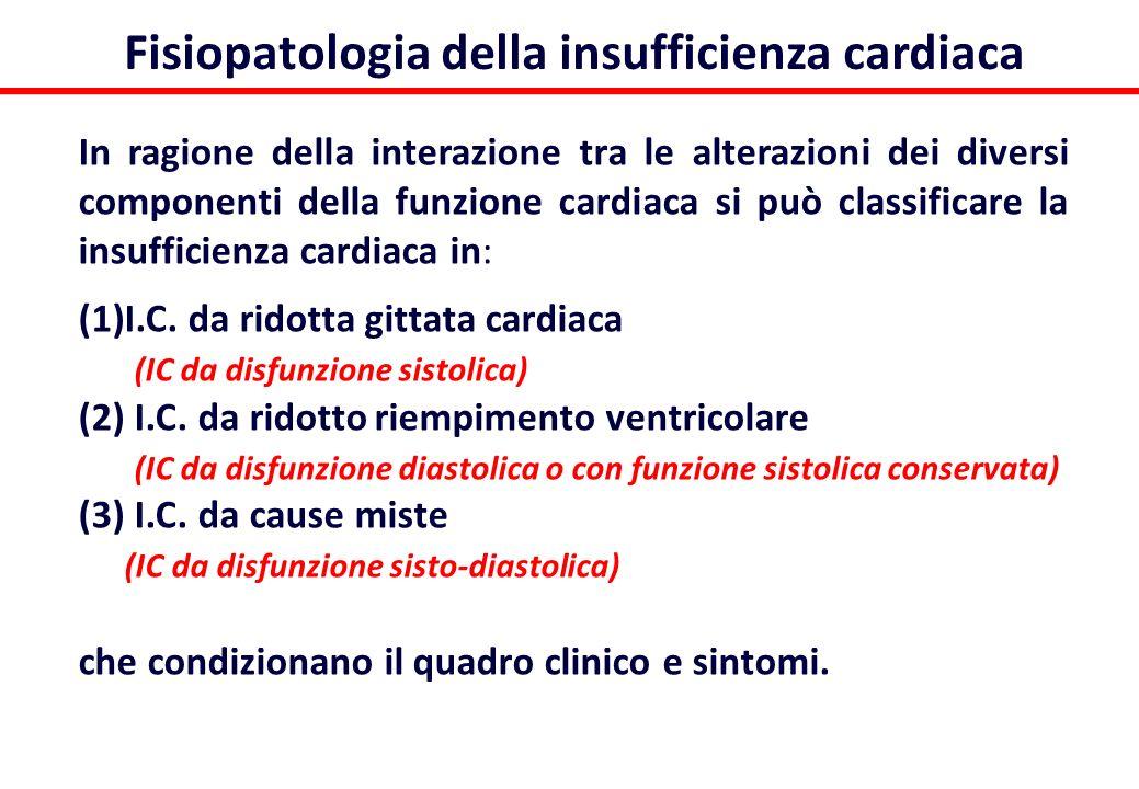 Fisiopatologia della insufficienza cardiaca