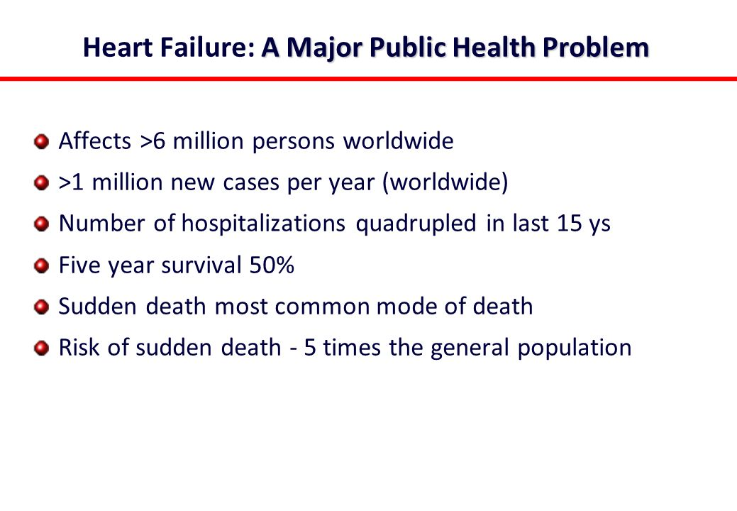 Heart Failure: A Major Public Health Problem