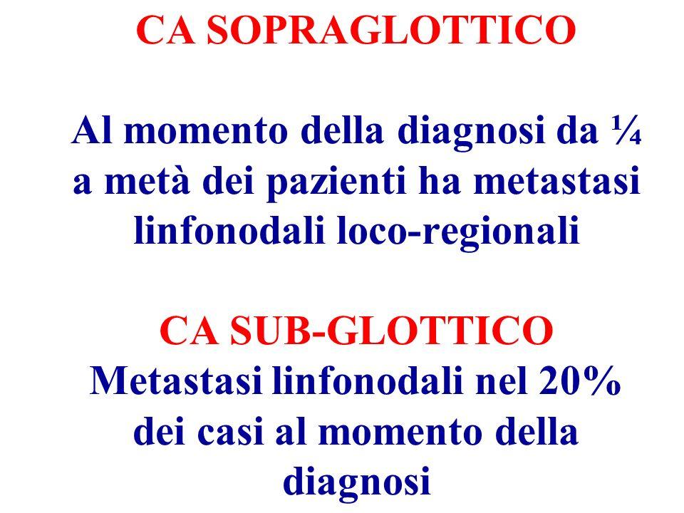 CA SOPRAGLOTTICO Al momento della diagnosi da ¼ a metà dei pazienti ha metastasi linfonodali loco-regionali CA SUB-GLOTTICO Metastasi linfonodali nel 20% dei casi al momento della diagnosi