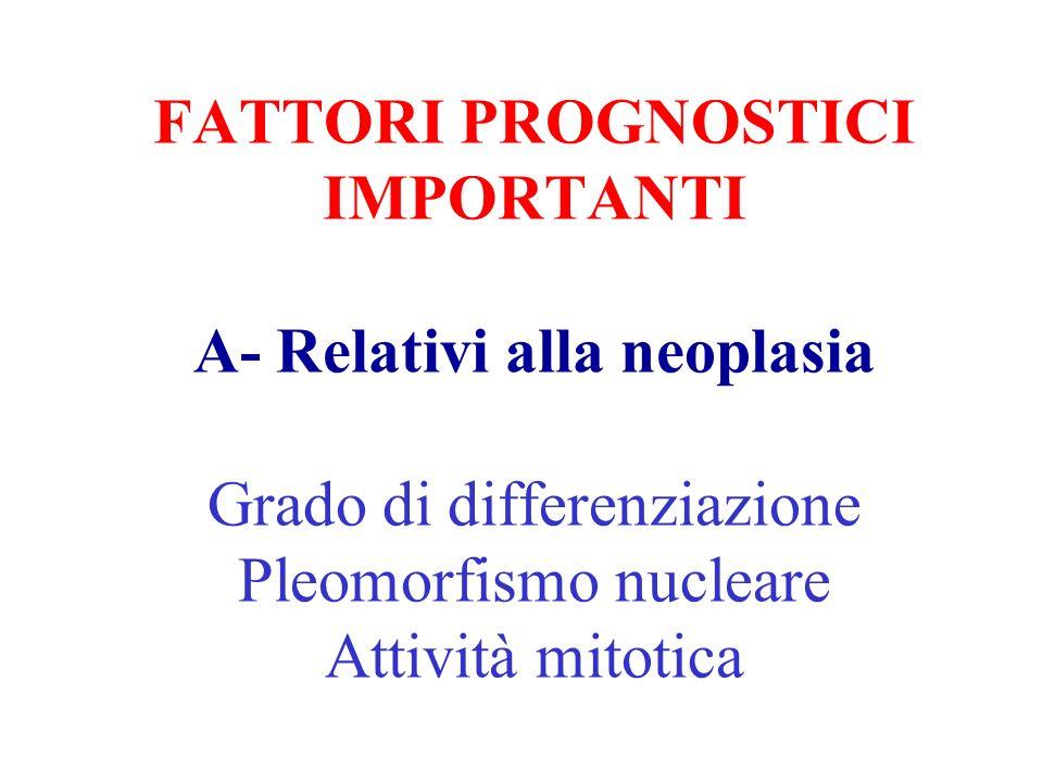 FATTORI PROGNOSTICI IMPORTANTI A- Relativi alla neoplasia Grado di differenziazione Pleomorfismo nucleare Attività mitotica
