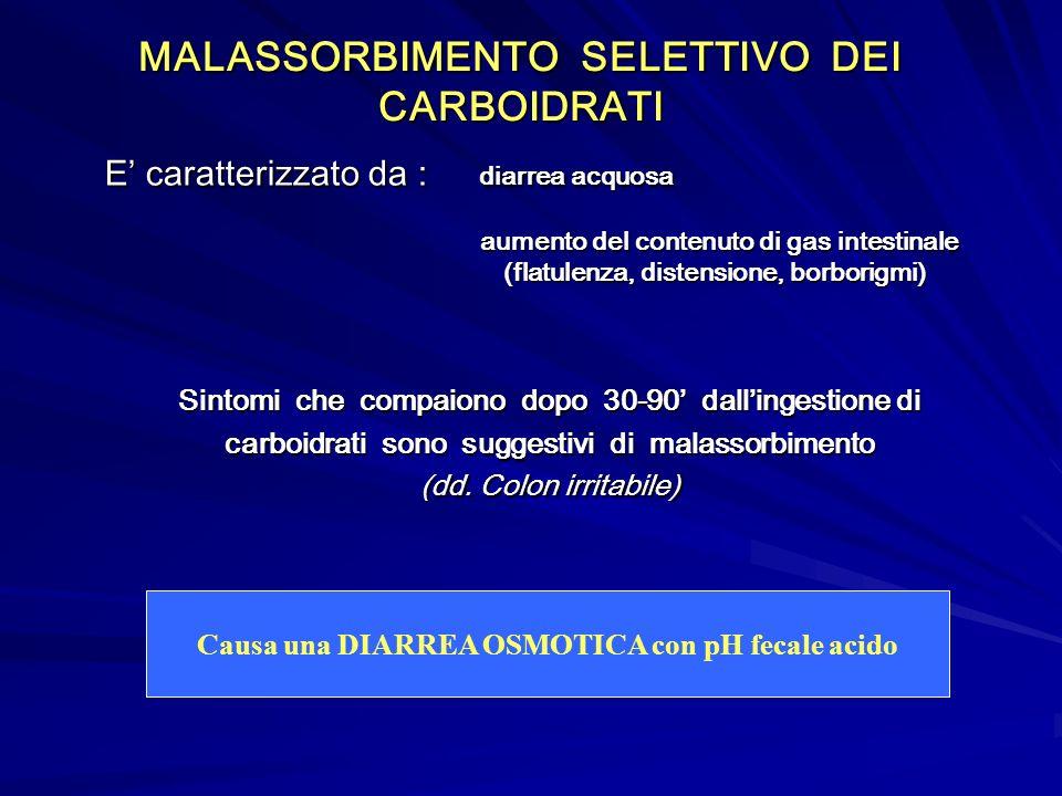 MALASSORBIMENTO SELETTIVO DEI CARBOIDRATI