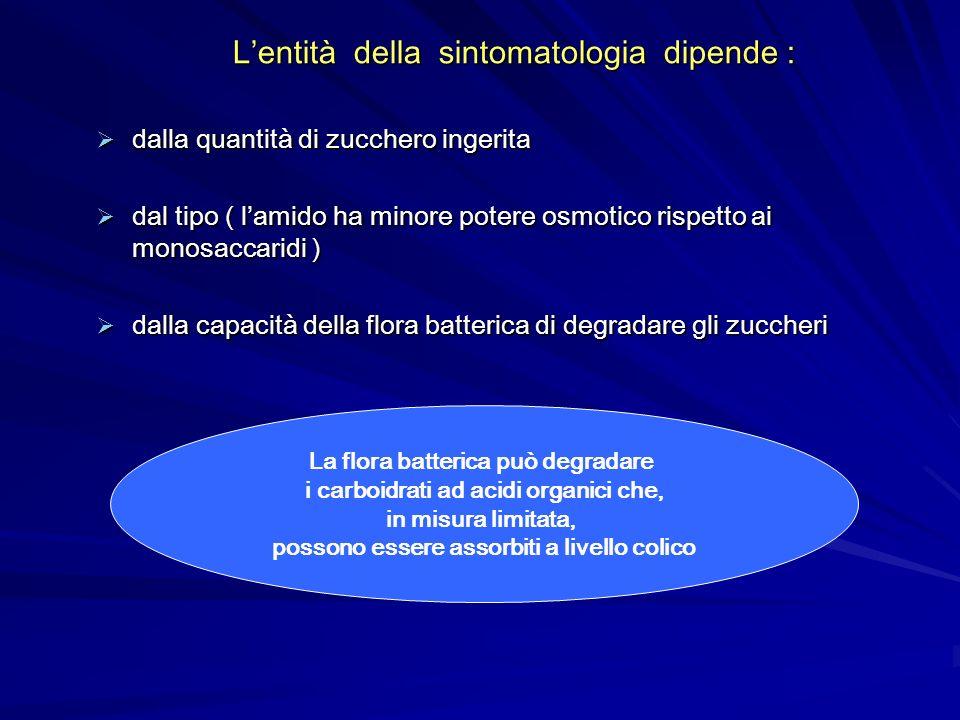 L'entità della sintomatologia dipende :