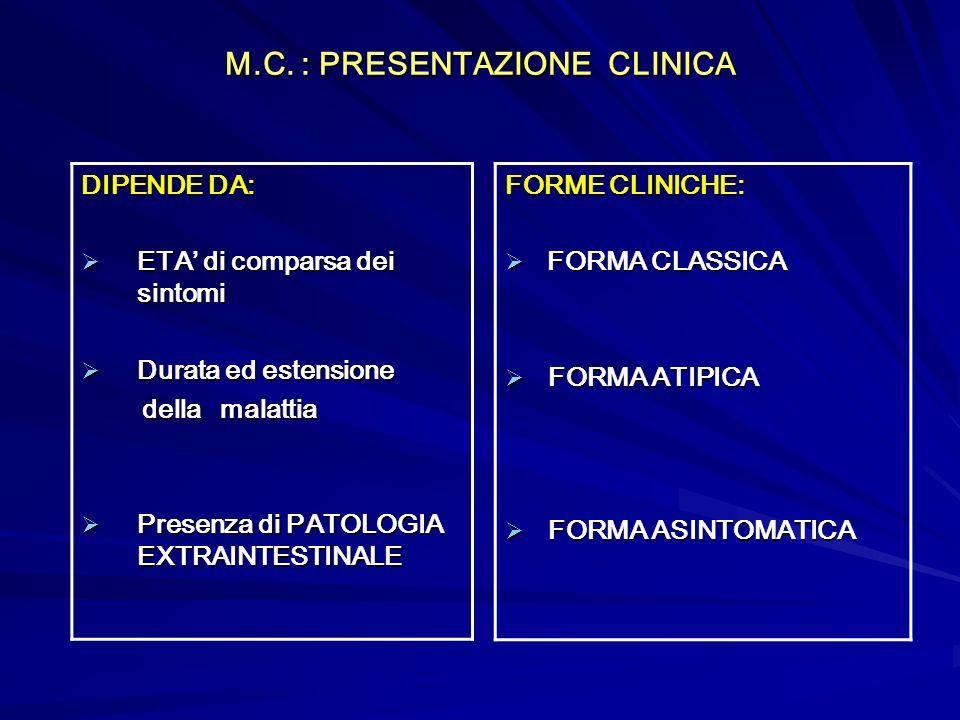 M.C. : PRESENTAZIONE CLINICA