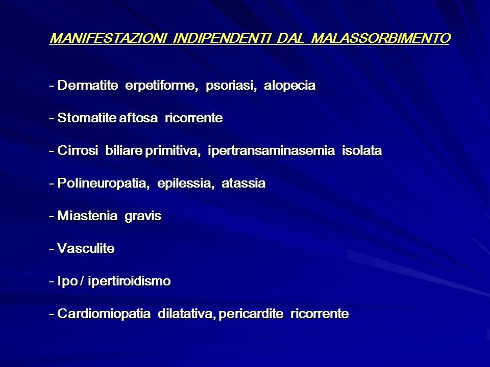 MANIFESTAZIONI INDIPENDENTI DAL MALASSORBIMENTO