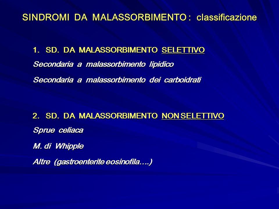 SINDROMI DA MALASSORBIMENTO : classificazione