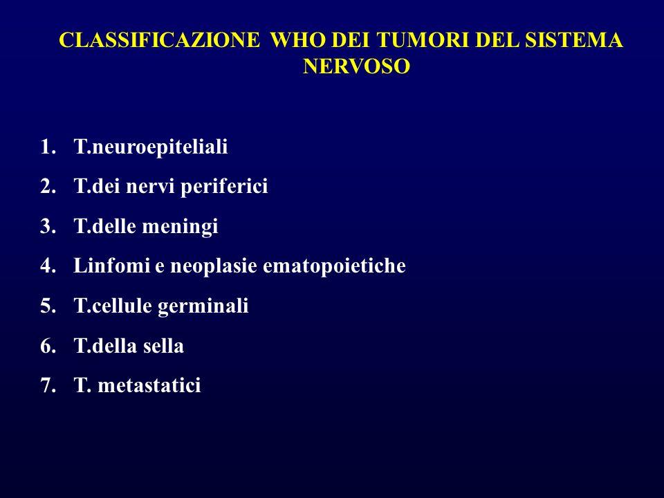 CLASSIFICAZIONE WHO DEI TUMORI DEL SISTEMA NERVOSO