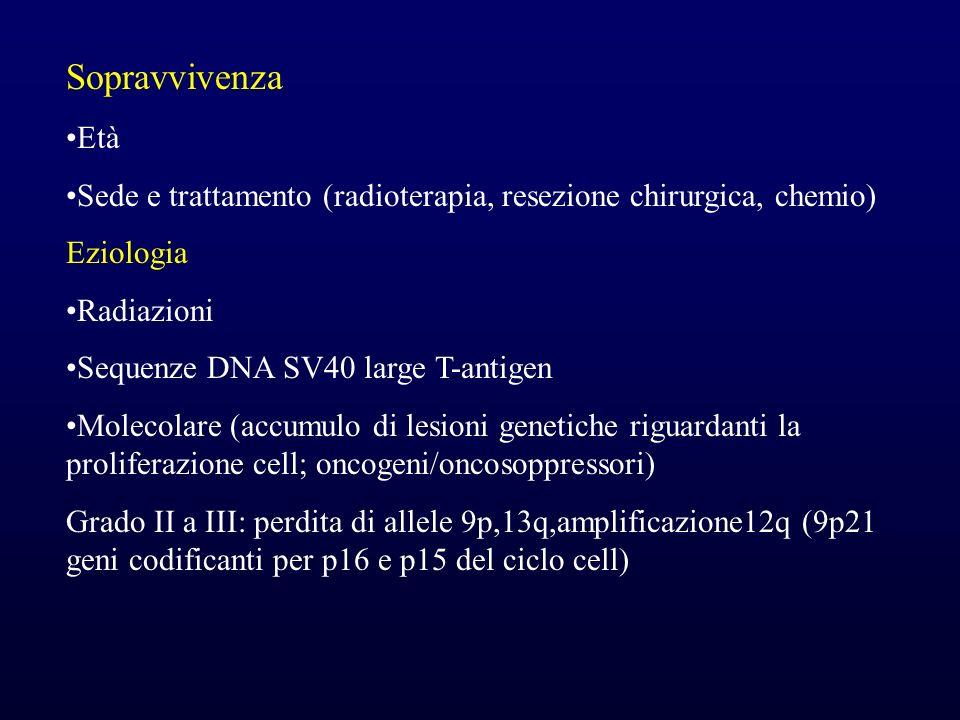 Sopravvivenza Età. Sede e trattamento (radioterapia, resezione chirurgica, chemio) Eziologia. Radiazioni.