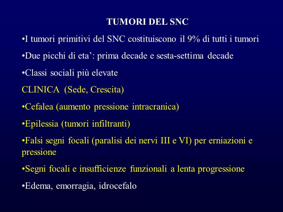 TUMORI DEL SNC I tumori primitivi del SNC costituiscono il 9% di tutti i tumori. Due picchi di eta': prima decade e sesta-settima decade.