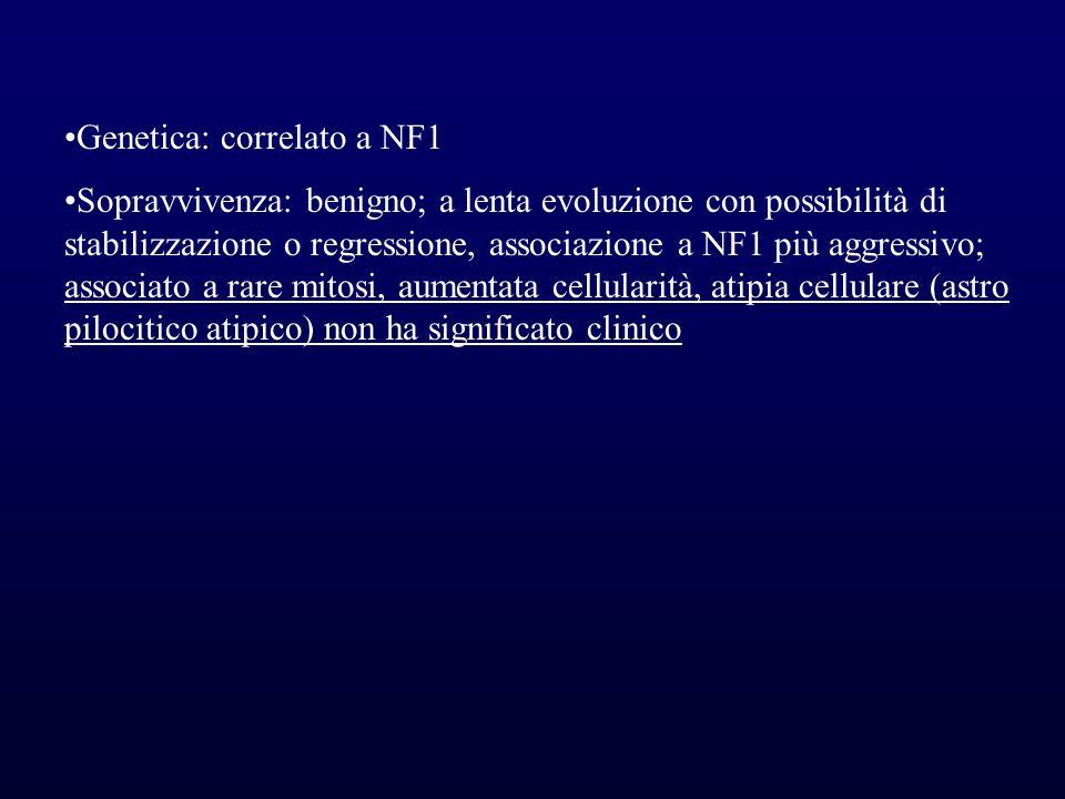 Genetica: correlato a NF1