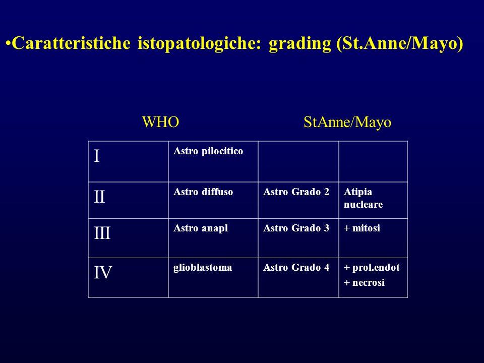 Caratteristiche istopatologiche: grading (St.Anne/Mayo)