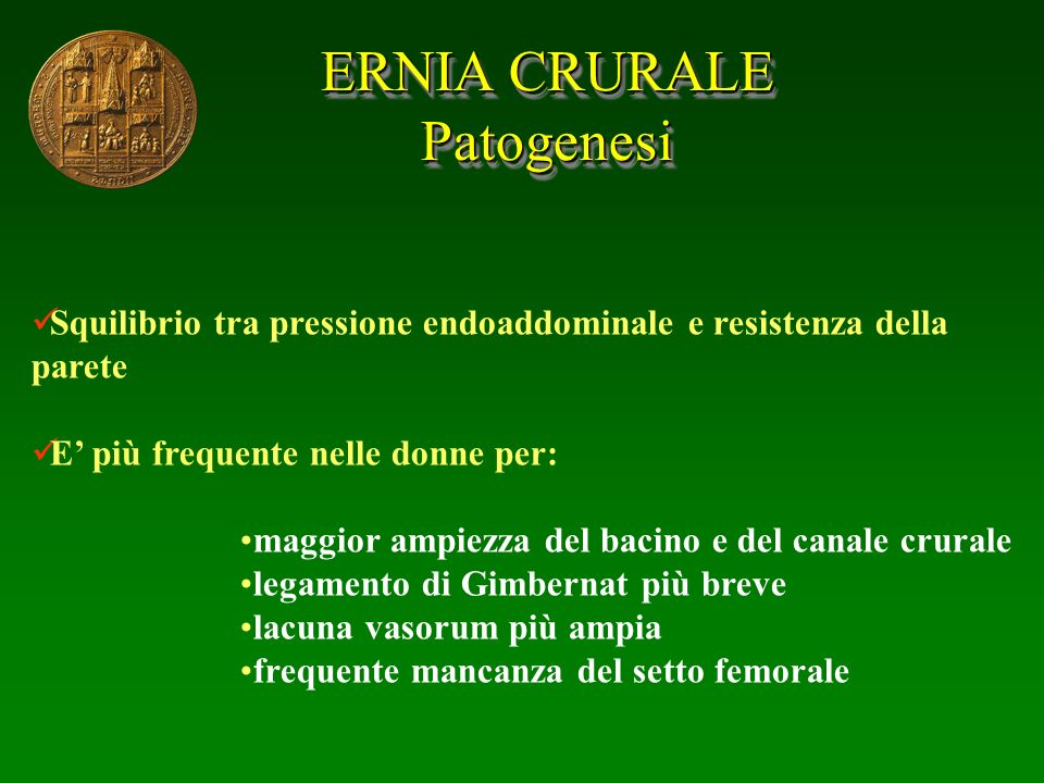 ERNIA CRURALE Patogenesi