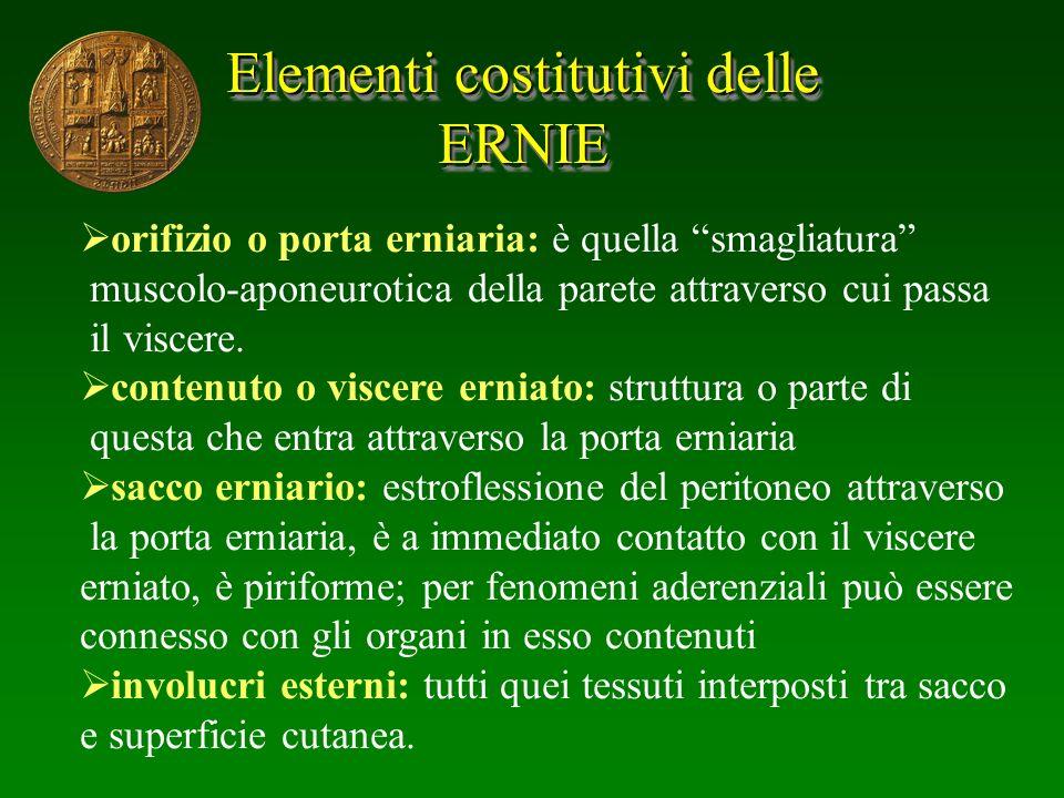 Elementi costitutivi delle