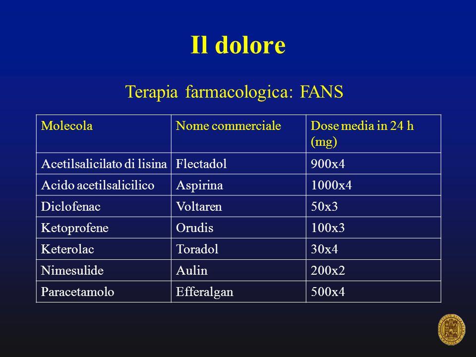 Terapia farmacologica: FANS