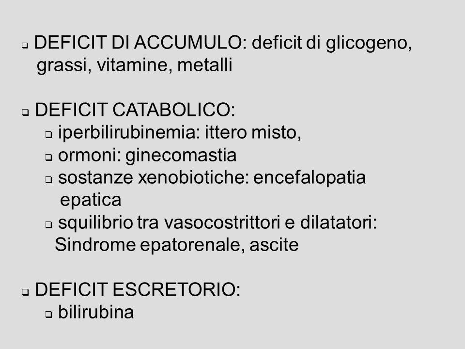 iperbilirubinemia: ittero misto, ormoni: ginecomastia