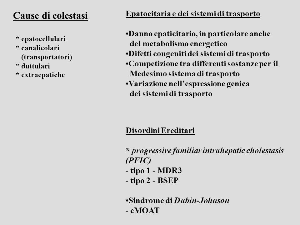 Cause di colestasi Epatocitaria e dei sistemi di trasporto