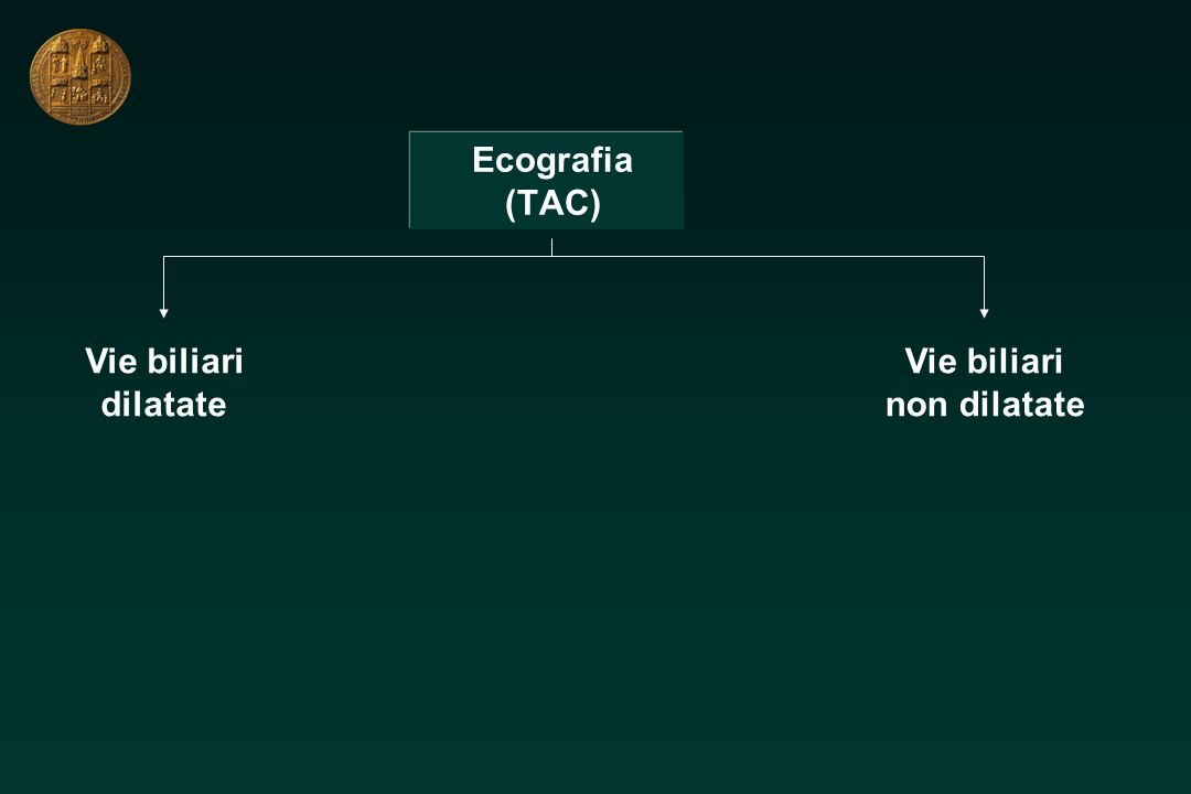 Ecografia (TAC) Vie biliari dilatate Vie biliari non dilatate