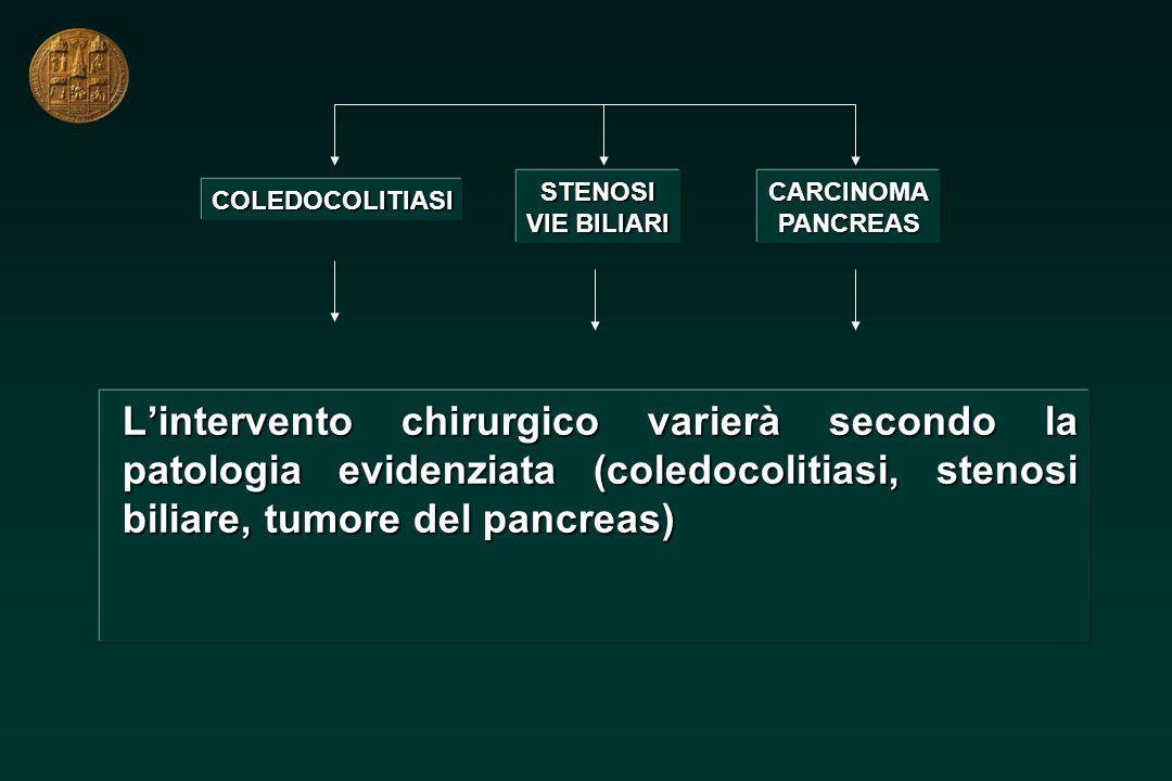 STENOSI VIE BILIARI. CARCINOMA. PANCREAS. COLEDOCOLITIASI.
