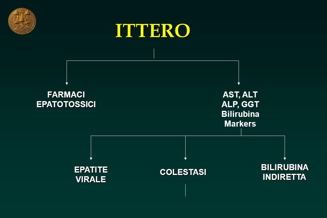 ITTERO FARMACI EPATOTOSSICI AST, ALT ALP, GGT Bilirubina Markers