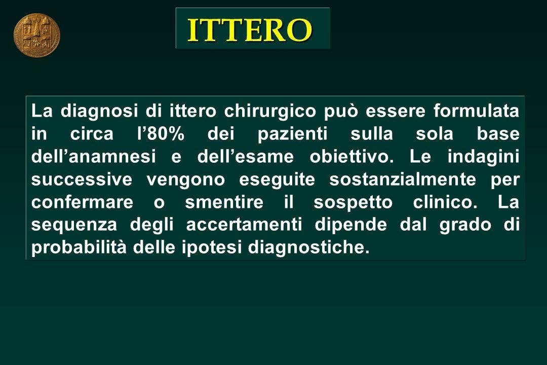 ITTERO