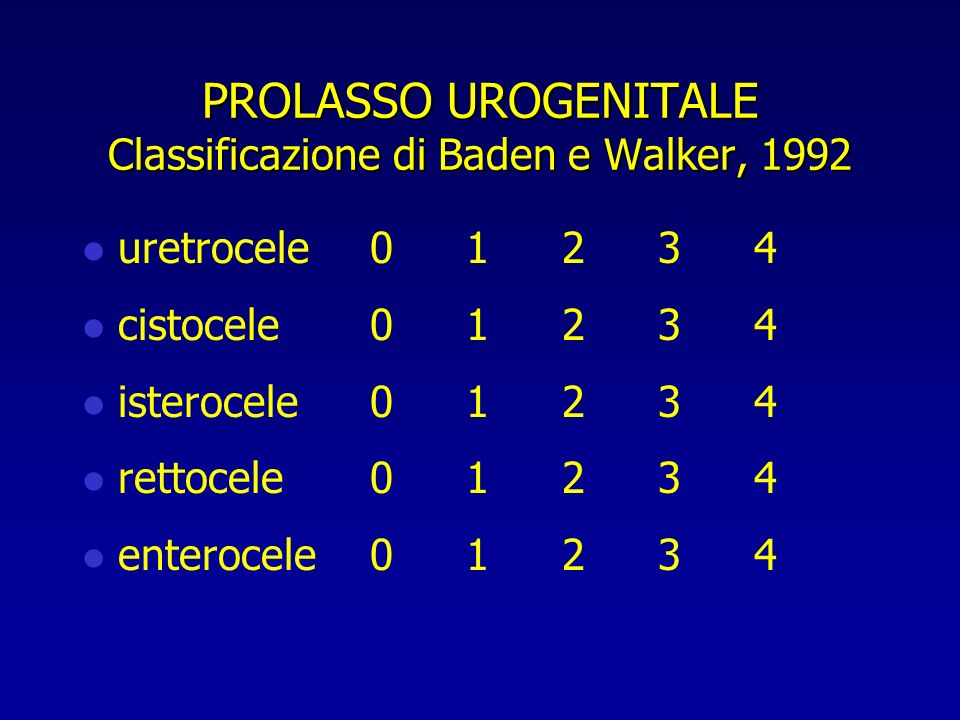 PROLASSO UROGENITALE Classificazione di Baden e Walker, 1992