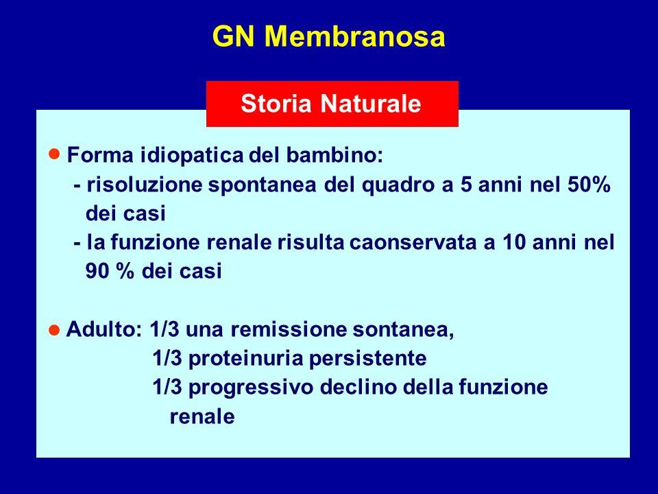 GN Membranosa Storia Naturale Forma idiopatica del bambino: