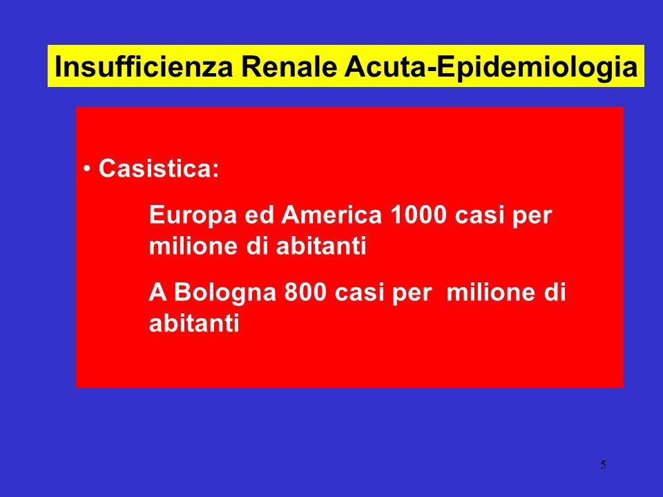 Insufficienza Renale Acuta-Epidemiologia