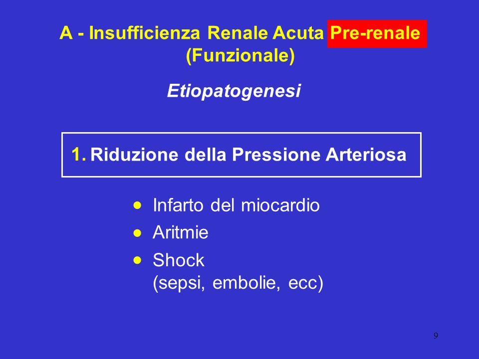 A - Insufficienza Renale Acuta Pre-renale