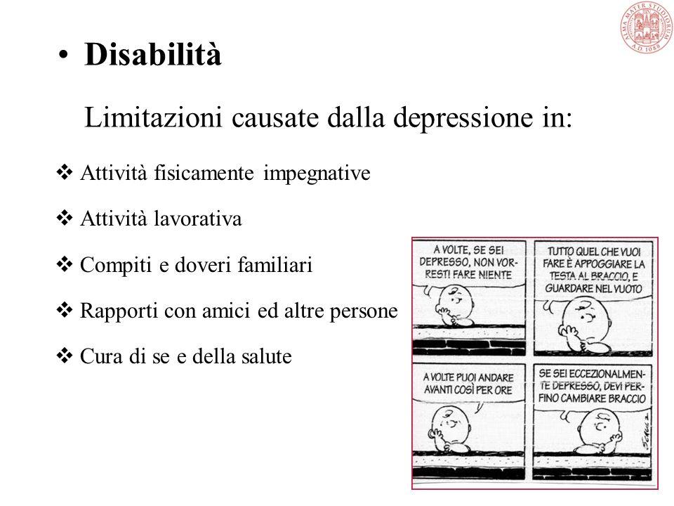 Disabilità Limitazioni causate dalla depressione in:
