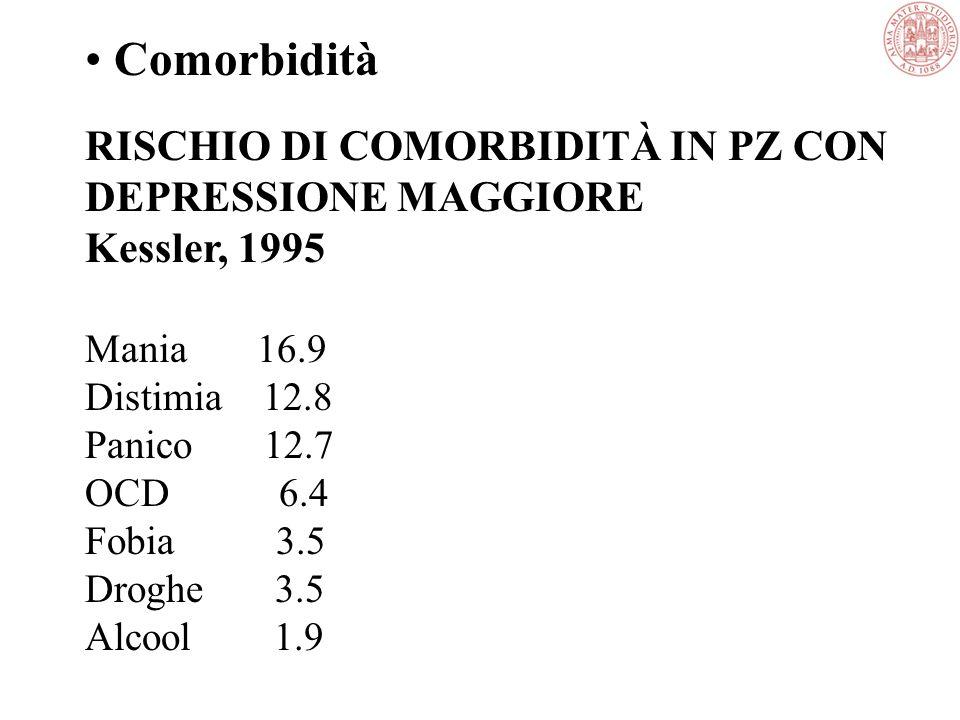 Comorbidità RISCHIO DI COMORBIDITÀ IN PZ CON DEPRESSIONE MAGGIORE