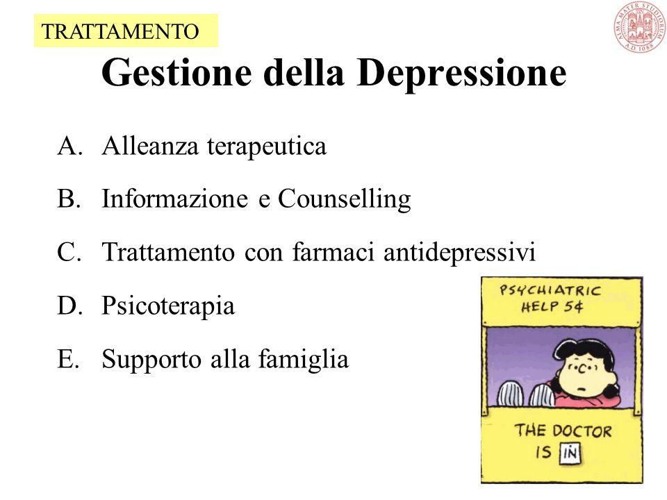 Gestione della Depressione