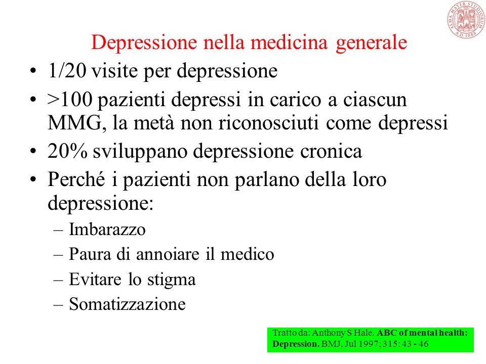 Depressione nella medicina generale