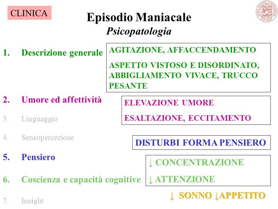 Episodio Maniacale Psicopatologia