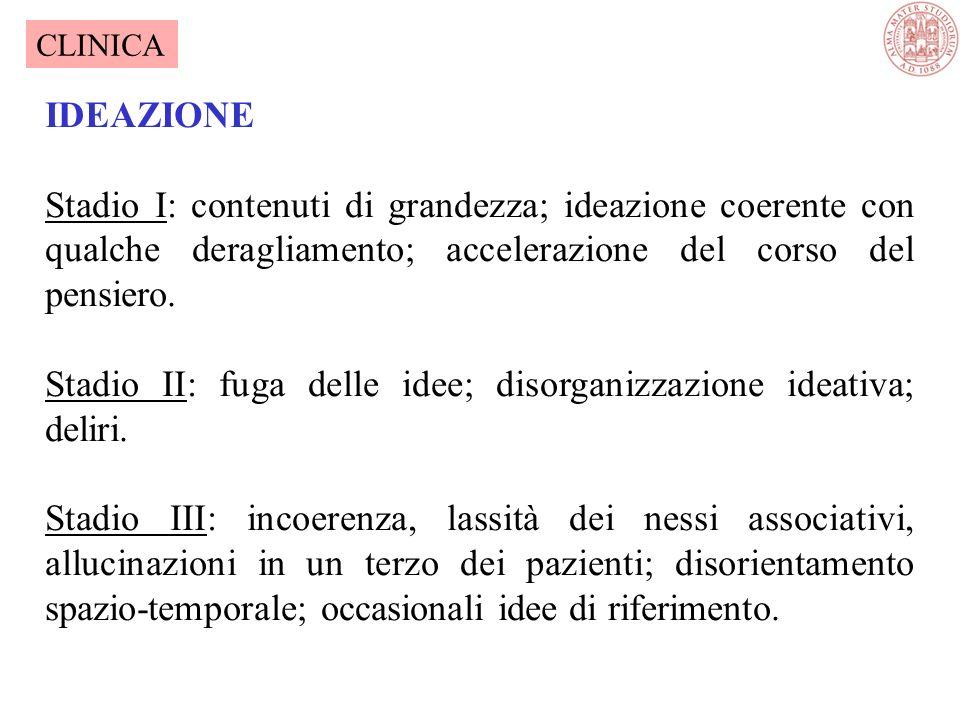 Stadio II: fuga delle idee; disorganizzazione ideativa; deliri.