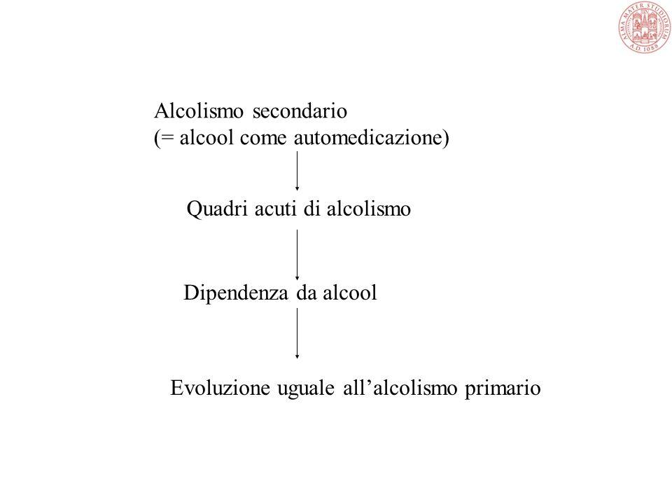 Alcolismo secondario (= alcool come automedicazione) Quadri acuti di alcolismo. Dipendenza da alcool.