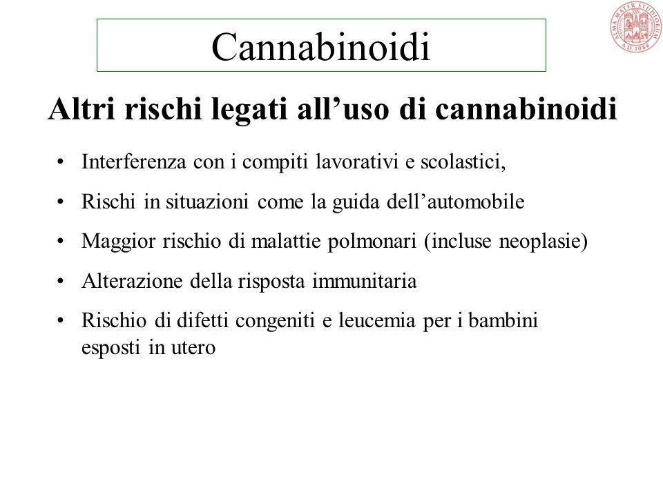 Altri rischi legati all'uso di cannabinoidi