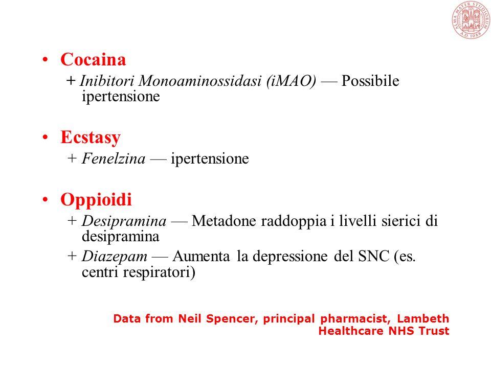 Cocaina Ecstasy Oppioidi
