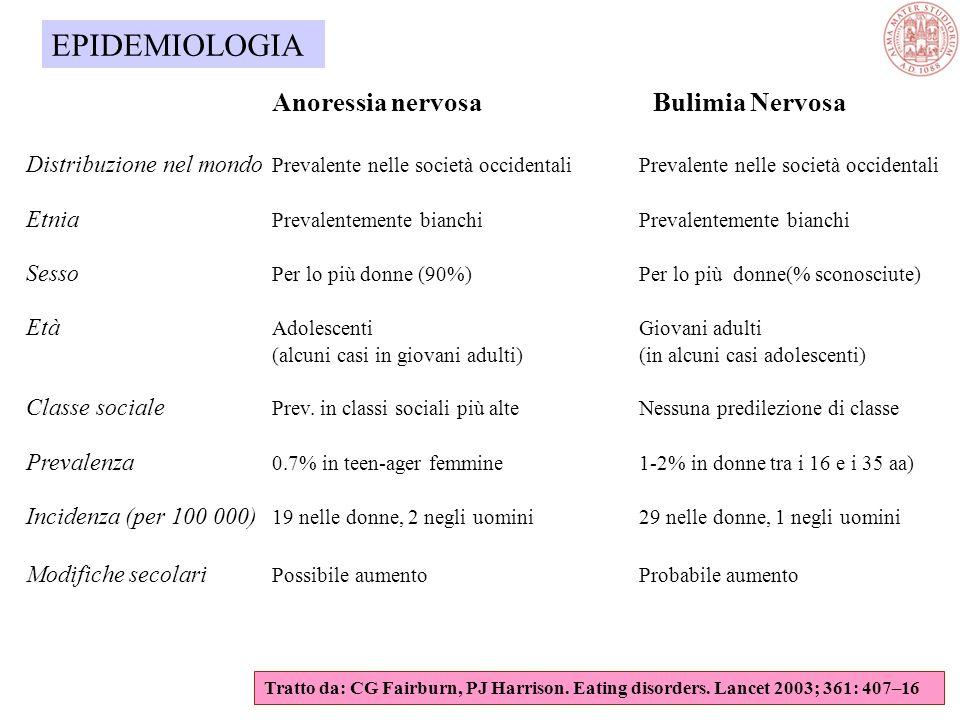 EPIDEMIOLOGIA Anoressia nervosa Bulimia Nervosa.