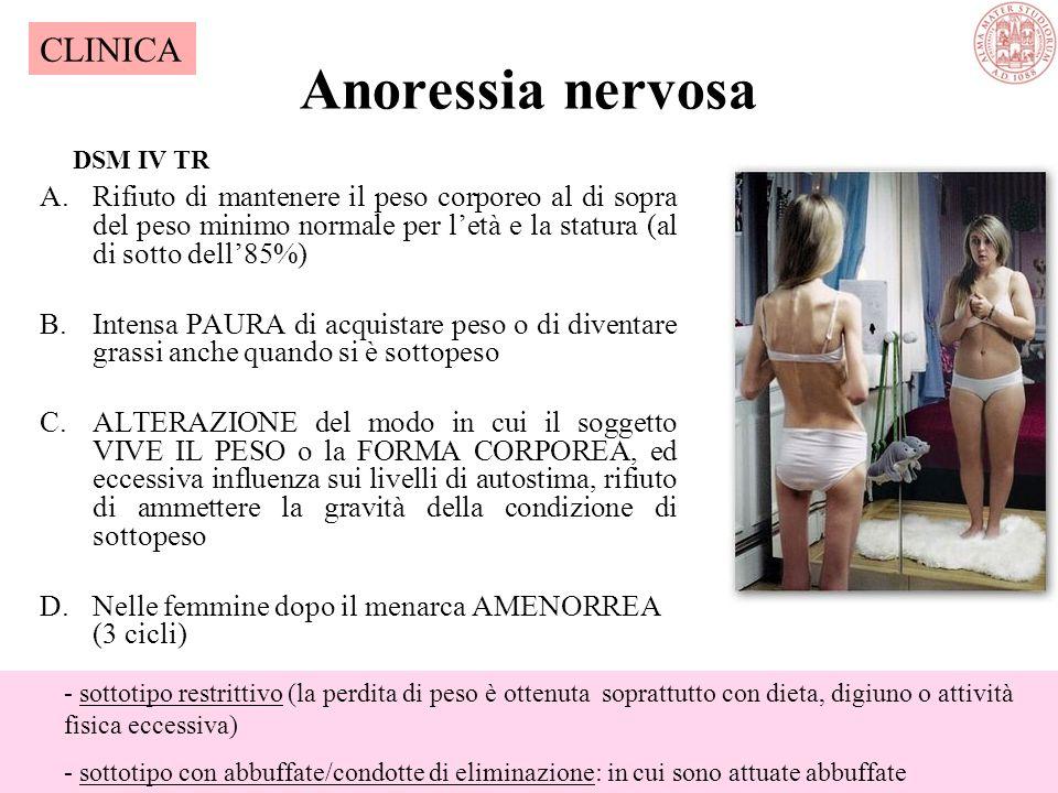 Anoressia nervosa CLINICA