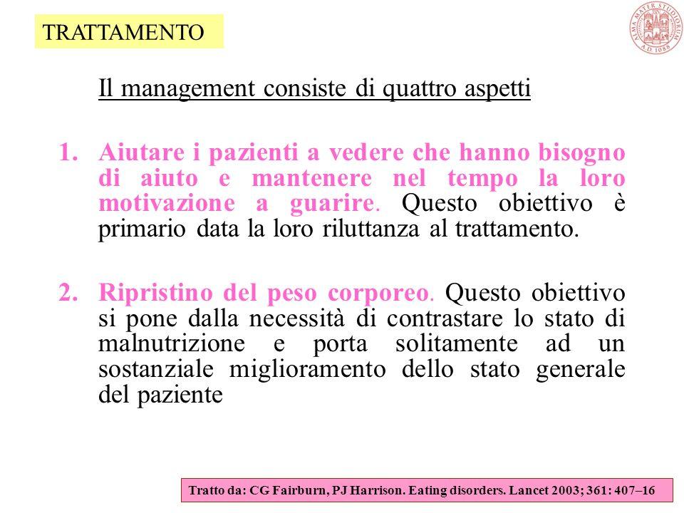 Il management consiste di quattro aspetti