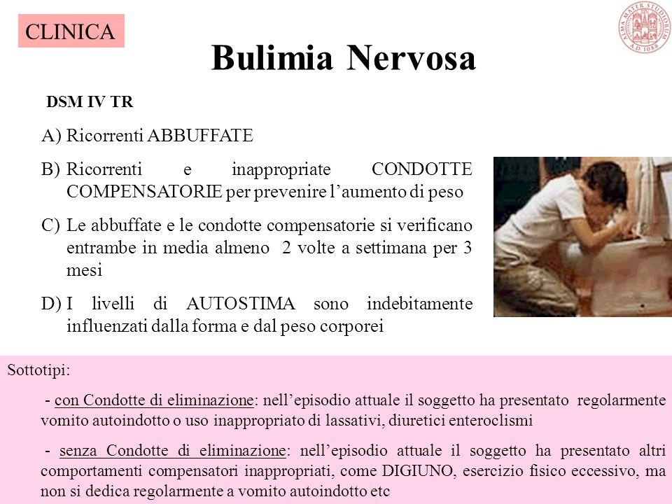 Bulimia Nervosa CLINICA Ricorrenti ABBUFFATE