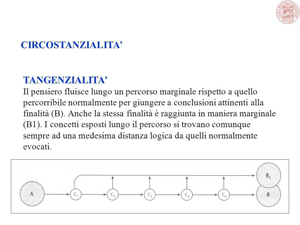 CIRCOSTANZIALITA' TANGENZIALITA'