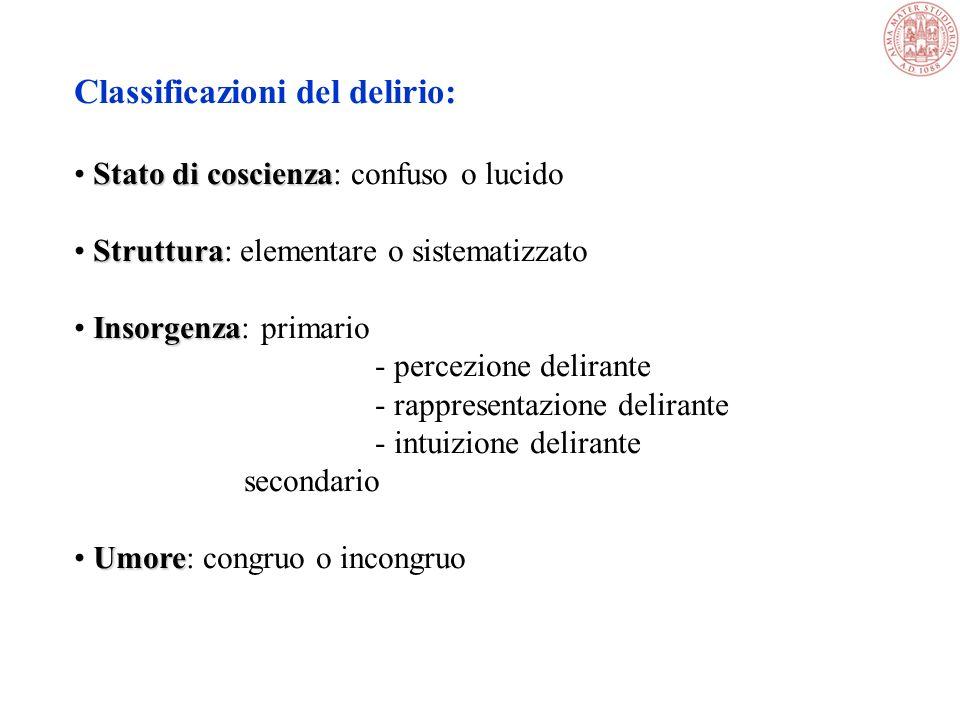 Classificazioni del delirio: