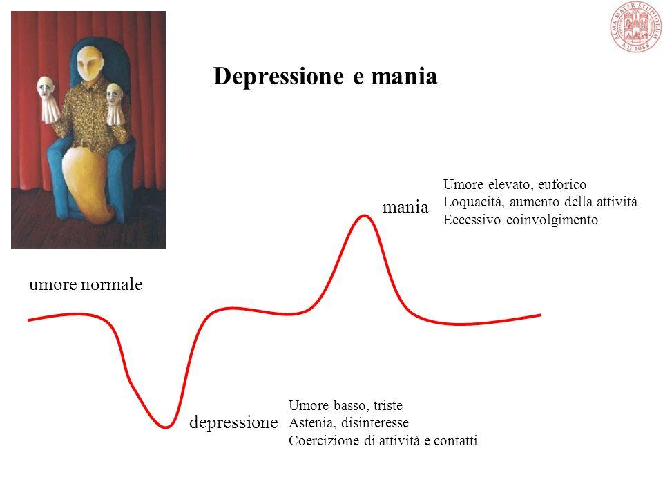 Depressione e mania mania umore normale depressione