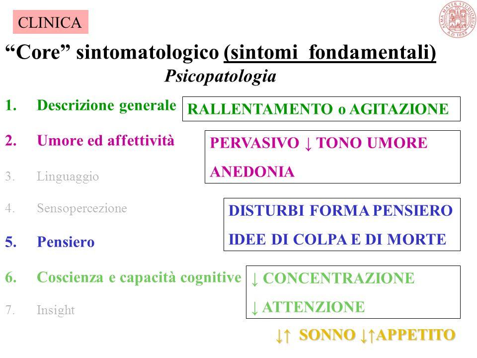 Core sintomatologico (sintomi fondamentali) Psicopatologia