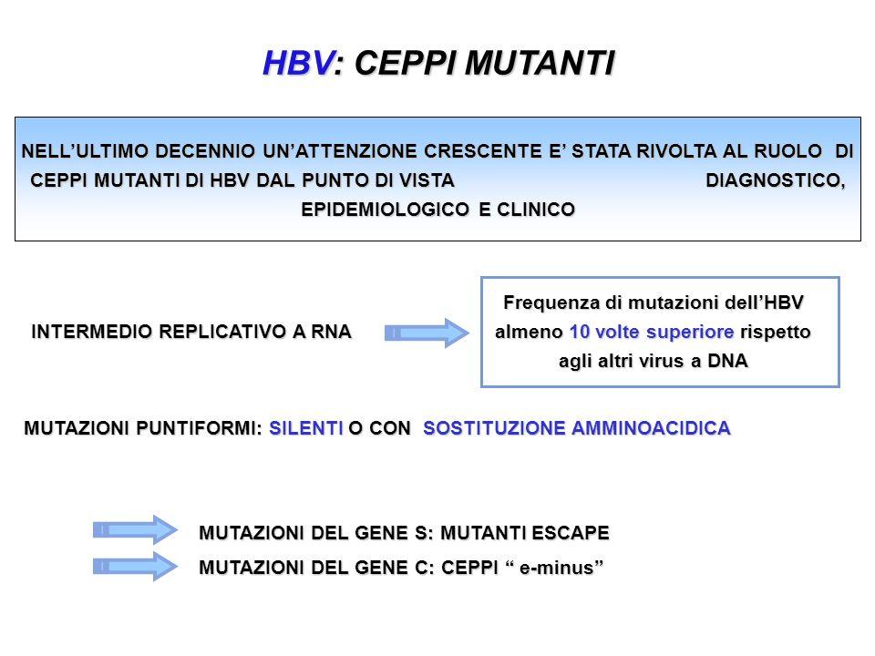 HBV: CEPPI MUTANTI