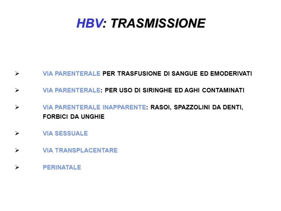 HBV: TRASMISSIONE VIA PARENTERALE PER TRASFUSIONE DI SANGUE ED EMODERIVATI. VIA PARENTERALE: PER USO DI SIRINGHE ED AGHI CONTAMINATI.