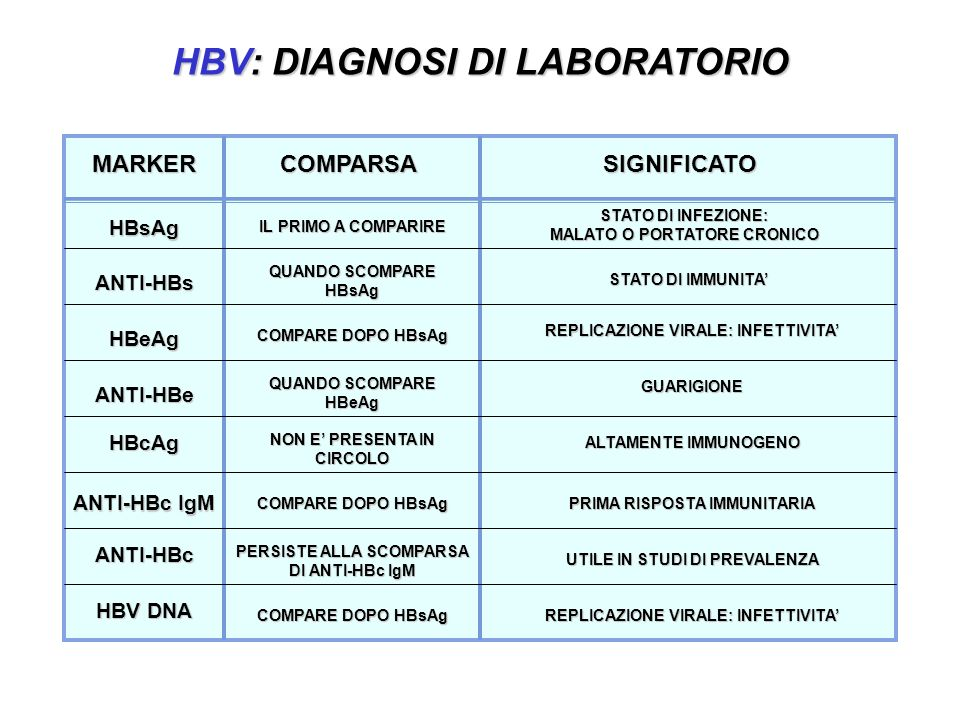 HBV: DIAGNOSI DI LABORATORIO