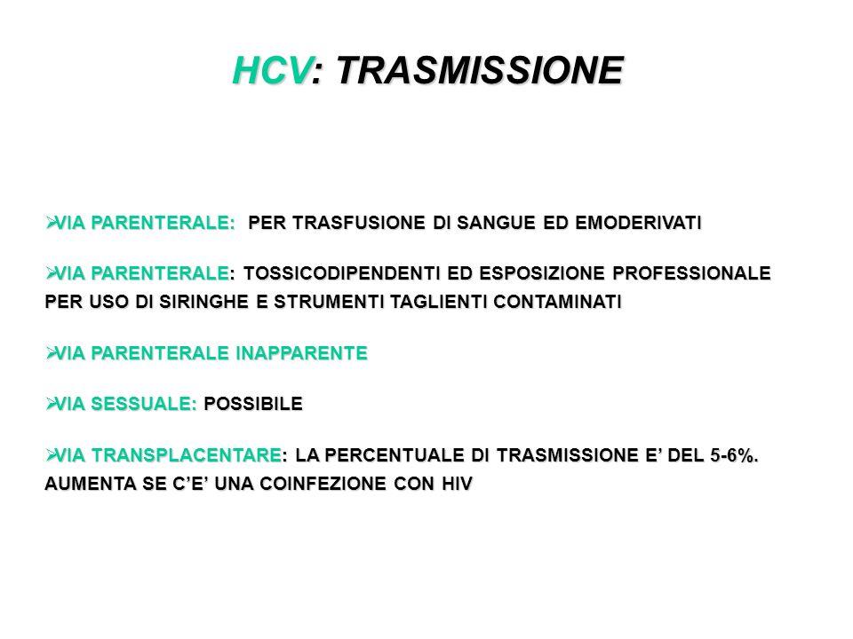 HCV: TRASMISSIONE VIA PARENTERALE: PER TRASFUSIONE DI SANGUE ED EMODERIVATI.